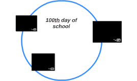 Copy of Copy of 100th day of school
