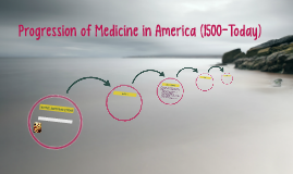 Progression of Medicine in America