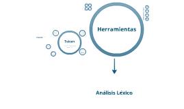 Introducción al Análisis Léxico