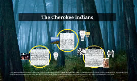 Copy of The Cherokee Indians