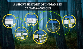 A SHORT HISTORY OF INDIANS IN CANADA—VOICES