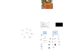 Documentación en clave de memoria