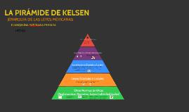 Pirámide de Kelsen evangelina