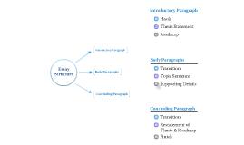Essay Structure (QuickStart)