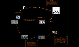 POWER STRUCTURES WITHIN WORLD OF WARCRAFT