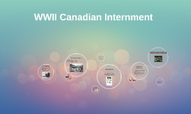 WWII Canadian Internment