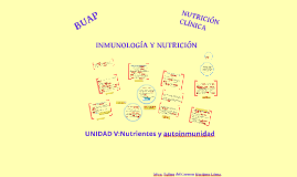 BUAP- NUTRICIÓN CLÍNICA-IYN-UNIDAD V:Nutrientes y autoinmunidad