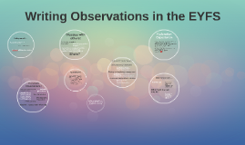 Writing Observation in the EYFS