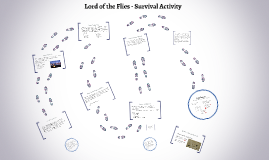 Copy of Lord of the Flies - Survival Activity