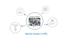 Social Issues in NFL