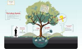 Copy of Career Development Process