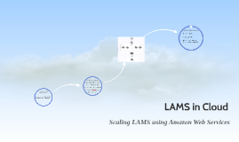 LAMS in Cloud