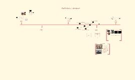 Musikhistoria 800-1900