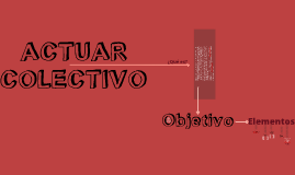 ¿Qué es Actuar Colectivo?