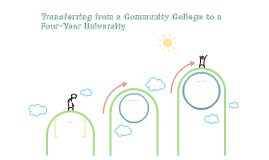 Transferring from a Community College to a Four-Year University