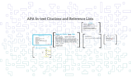 APA In-text Citations and Reference Lists