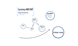 Systemy MRP/ERP