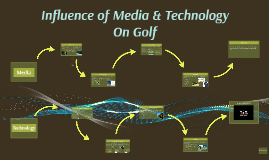 Copy of Influence of Media & Technology On Golf