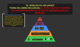 TEORIA DEL DERECHO JUDICIAL: EL PAPEL PÓLITICO Y JURÍDICO DE