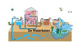 afvalwater waarderen