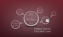 Federal Special Education Laws