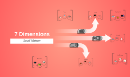 7 Dimensions