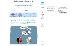 Copy of Réforme collège 2016 - Points importants