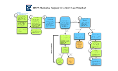Copy of HAFA Alternative Request for a Short Sale
