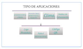 TIPO DE APLICACIONES