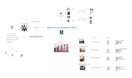 Copy of Tipos de Conhecimento e Ciência