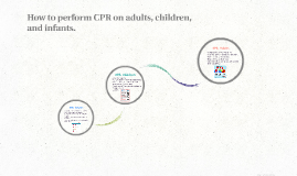 How to perform CPR to adults, children, and infants.