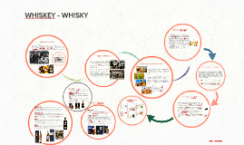 Copy of WHISKEY - WHISKY