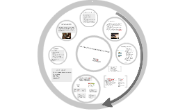 The Role of Technology in Active Learning