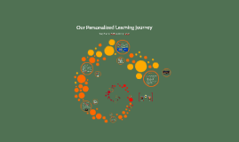 Our Personalized Learning Journey