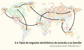 3.4 Tipos de negocios electrónicos de acuerdo a su función
