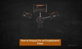 How to Prepare for an Employment Event