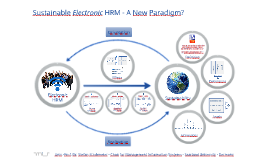 Copy of Sustainable e-HRM