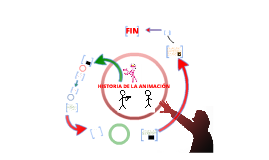 Copy of Historia  de la animacion
