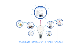 PROBLEMS IMMIGRANTS HAVE TO FACE