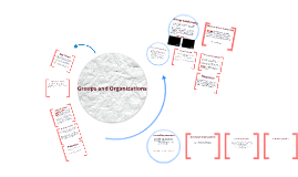 Groups and Organizations (6)