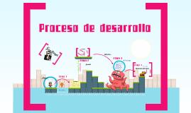 Proceso de desarrollo según Jean Piaget.