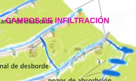 SISTEMAS DE ABSORCIÓN