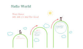 History of the Cloud
