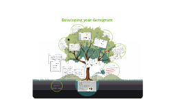 Developing your Genogram