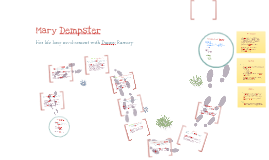 Copy of Mary Dempster