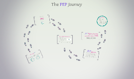 Copy of The story of PEP