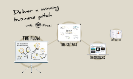 Copy of Copy of Deliver a Winning Business Pitch