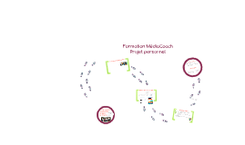 Copy of Formation Media coach-Présentation projet personnel