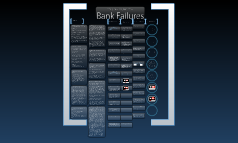 Chapter 7: Bank Failures