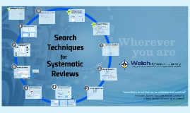 Searching Databases Systematically